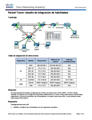 4512 Packet Tracer - Skills Integration Challenge Instructionspdf